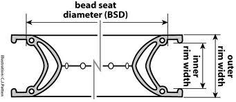 bead-seat-diameter.jpg